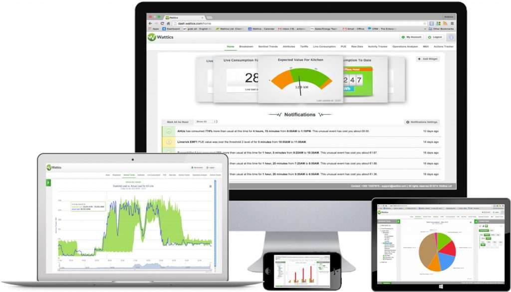 Measure, monitor and manage your energy